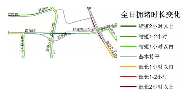 """每个车道装上红绿灯 开车并道不再靠""""挤"""""""
