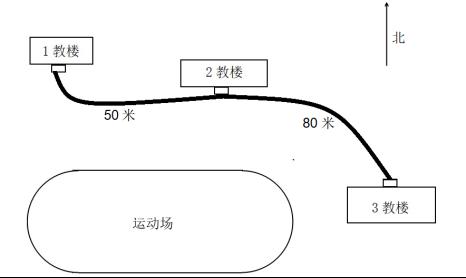 图1:小学平面图