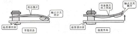 电吹风质量要留心 使用也要注意正确方法