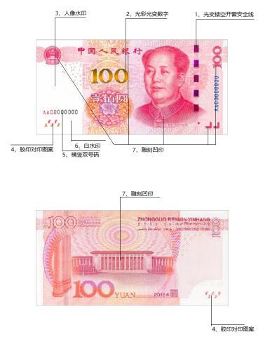 第五套人民币2015年版100元主要防伪特征