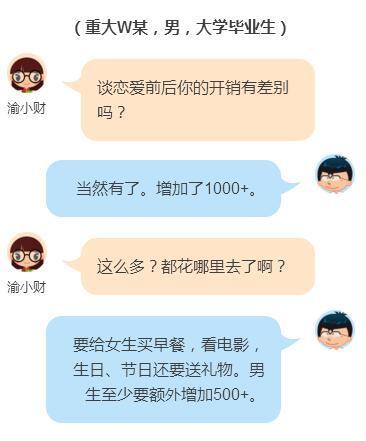 在重庆读大学每个月会花多少钱?