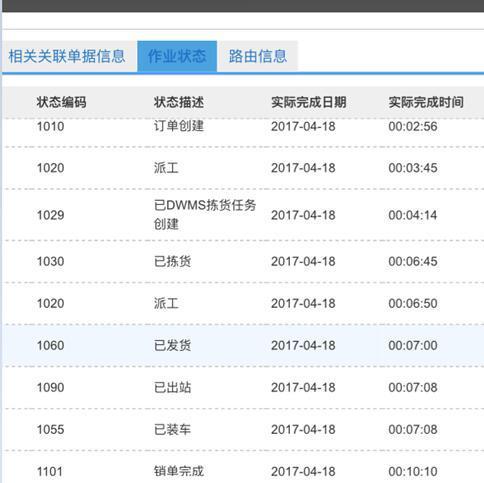 苏宁易购418狂欢1小时战报出炉:全渠道同比增长548%