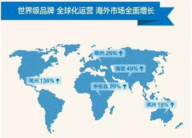 青岛海尔3季报:冰箱31.14%市场份额里的3个闪光点
