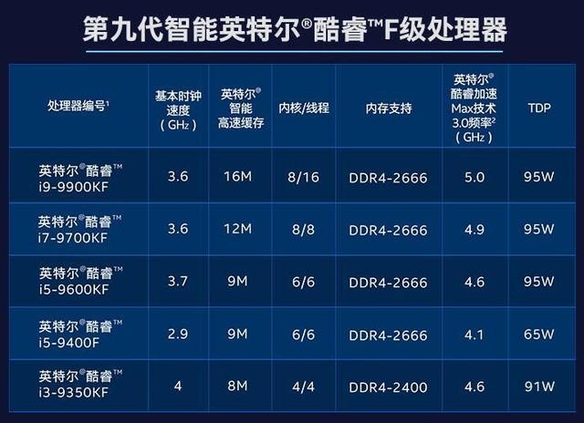 其刚斩获2019年if产品设计大奖,并位居京东z390芯片组主板销量榜第一图片