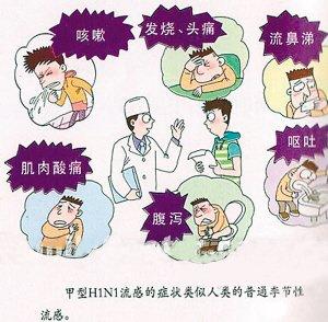 重庆上周报3例甲型H1N1流感 全在永川无人死