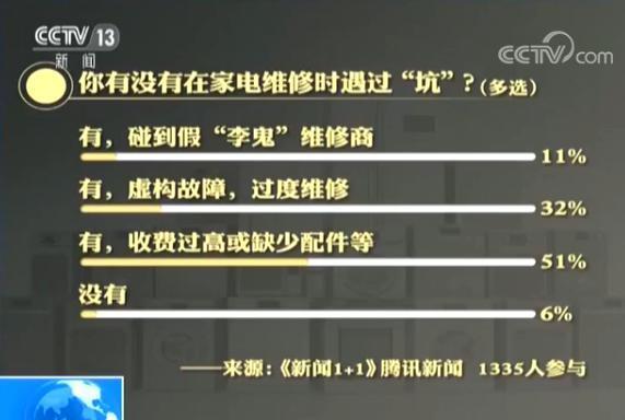 """央视痛批空调维修乱象 行业规范需要更多""""苏宁标准"""""""