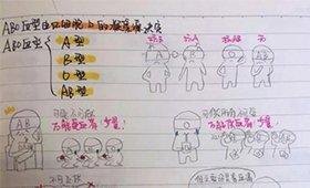 初三女生把科学笔记整成超萌绘本