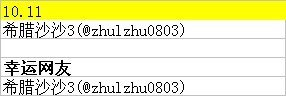 #纯果乐·双城型人记#微博获奖名单