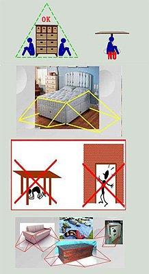 地震最新自救建议:不要躲在桌子下