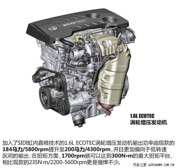 沃克斯豪尔沃克斯豪尔Astra2012款 GTC