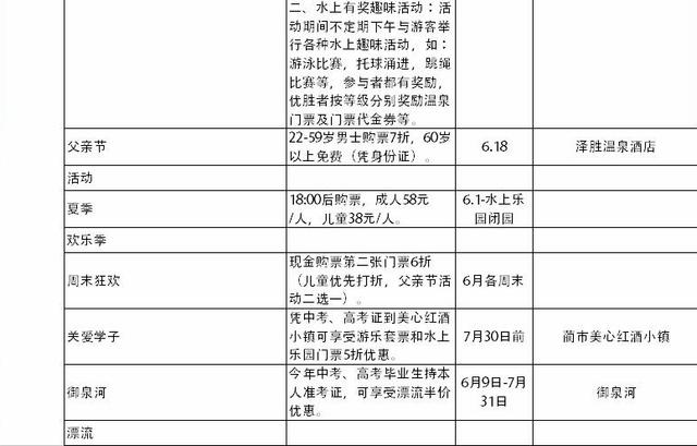 重庆推出200项暑期旅游主题活动 邀你清凉一夏