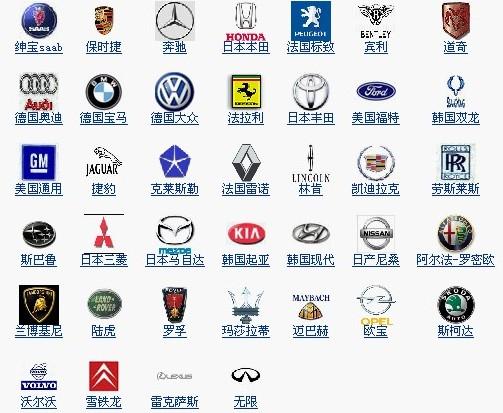 五行属金的汽车品牌