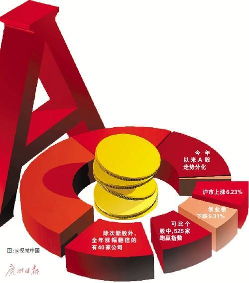 年关将近 货币基金收益率大涨