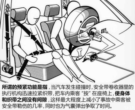 爆燃式预紧安全带驱动卷收器的结构有多种,例如钢珠式,绳索式,齿轮