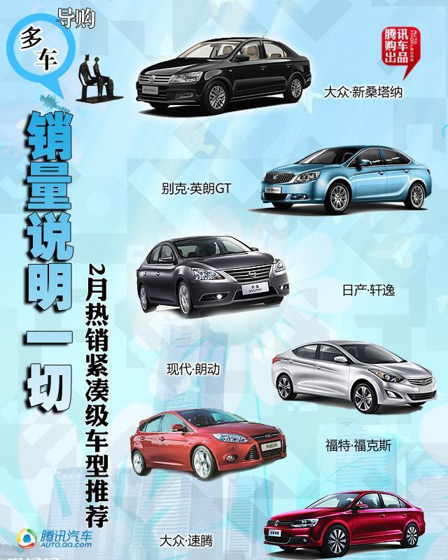 销量证明一切 2月热销紧凑级车型推荐
