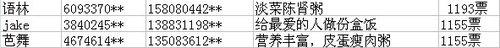 """乡村基""""上传膳食经验赢大奖""""获奖名单"""