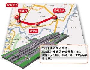 两江新区修快速路从东连到西 十多分钟便到机场
