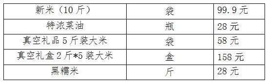 9月9日江津区首届稻田农耕音乐节 稻田露营看羊驼