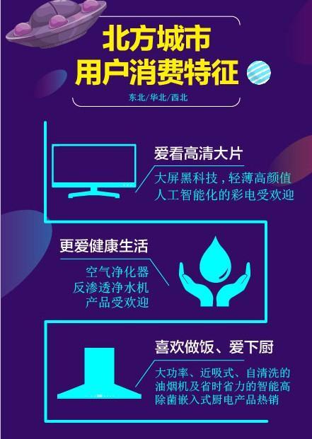 已惊呆!在苏宁买了台18万的电视,什么人这么壕?