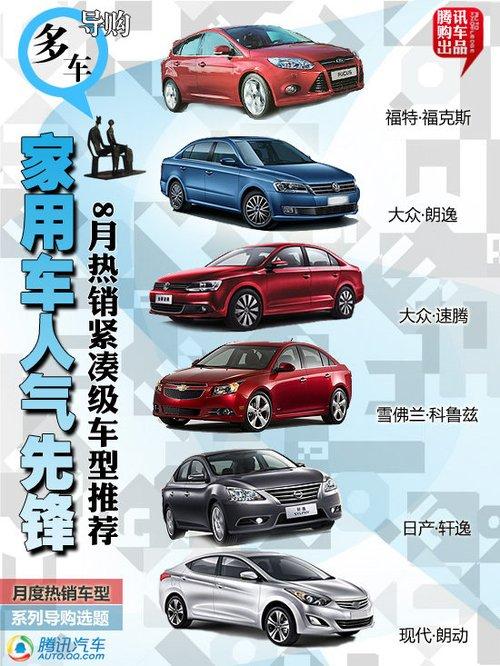 2013年8月热销紧凑级轿车推荐