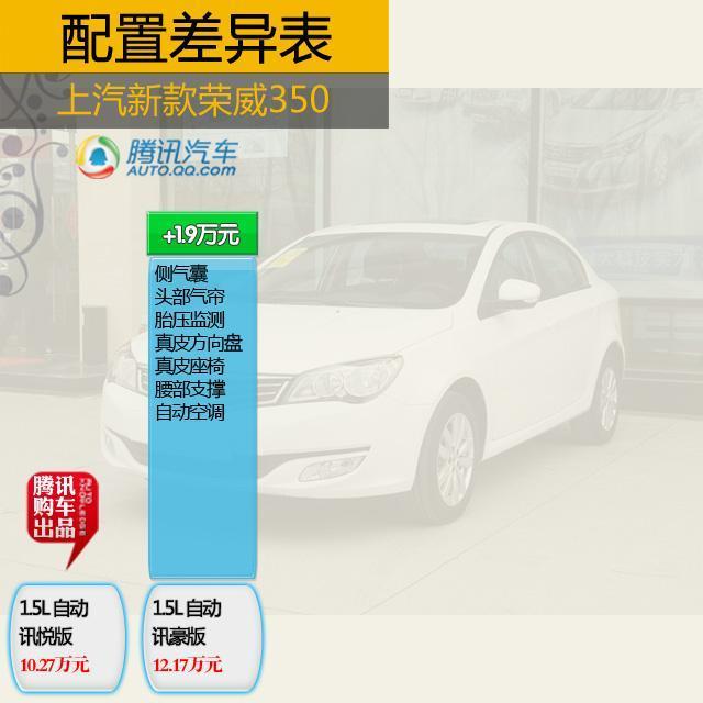 推荐1.5L手动迅捷版 新款荣威350购车手册