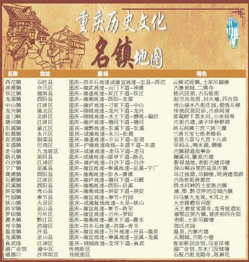 《重庆历史文化名镇地图》出炉 哪些还没耍过?