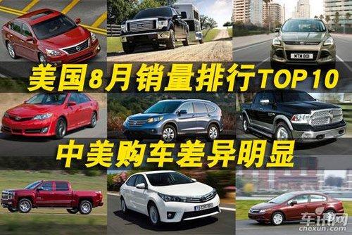美国8月销量排行TOP10 中美购车差异明显