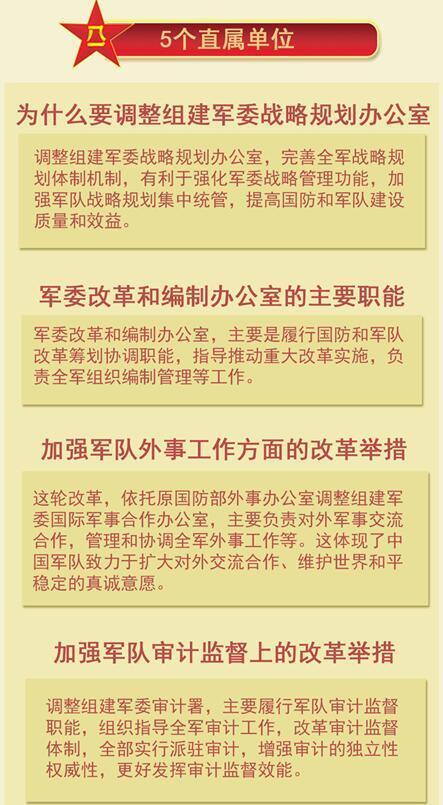 一张图读懂军委机关机构设置调整改革