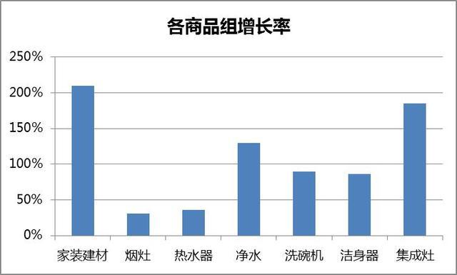 苏宁国庆大数据霸屏家电圈  双十一更有好戏