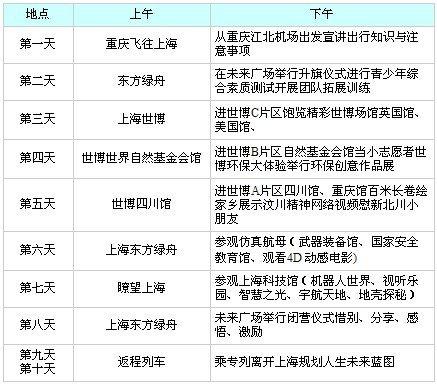 """2010暑假""""智慧篇""""——飞扬青春激情 体验精彩世博"""