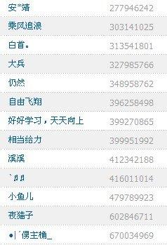 """康佳""""改签名 得Q币""""获奖名单"""