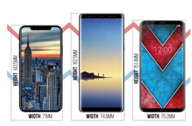 2017年市面最佳无边框智能手机 这就是趋势