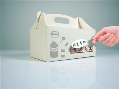 食品欺诈问题突出:虚标绿色有机、调配饮料变鲜榨