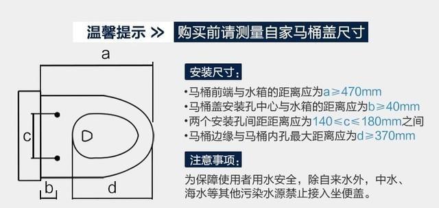 如何选购智能马桶盖? 6大问题全面分析