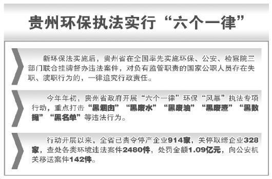 """贵州茅台控股习酒厂及""""老干妈""""环境违法被公开处罚"""