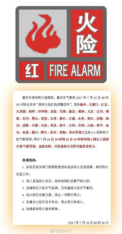 我市拉响今年首个森林火险红色预警 近5日易发生火灾