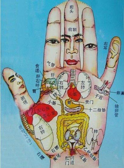 手掌穴位分布_保健球等来刺激手掌穴位