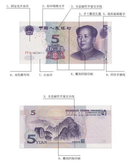 第五套人民币2005年版5元主要防伪特征