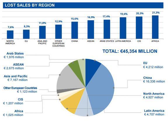山寨机对全球智能手机市场影响多大?一张图让你看懂