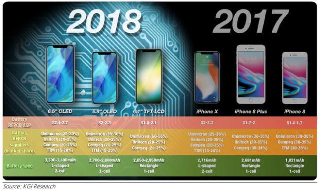 苹果低价位笔记本和平板将在下半年上市