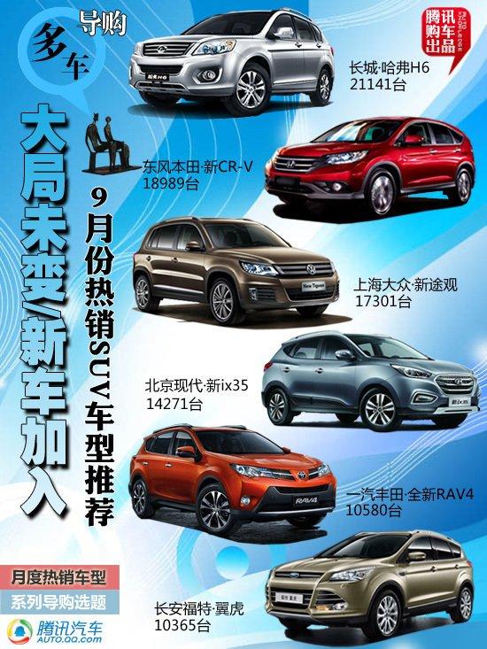 9月份热销SUV推荐 大局未变/最新车型加入