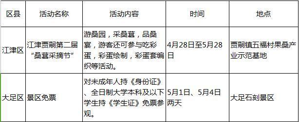 重庆19个区县推出五一旅游大餐 50多项活动等你选