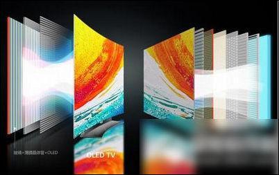 电视百科:OLED电视和ULED电视的区别