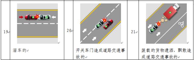 即日起 这21种交通事故可以在手机上快速处理