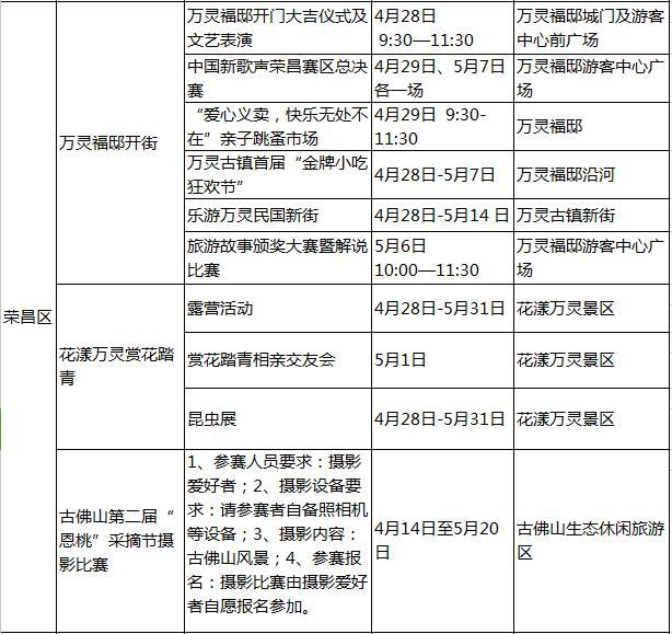 """重庆19个区县推出""""五一""""旅游大餐 50多项活动等你选"""