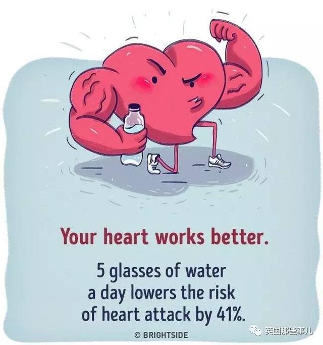 每天喝3升水身体会产生什么变化?