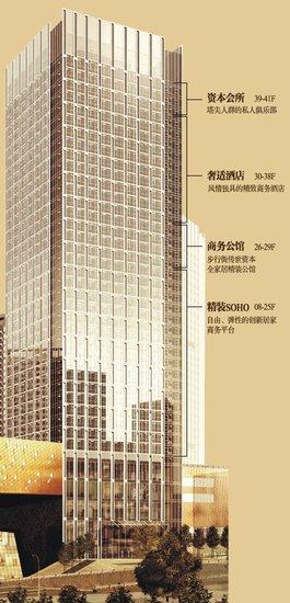 """协信城·繁华里 """"抗通胀""""不二之选"""