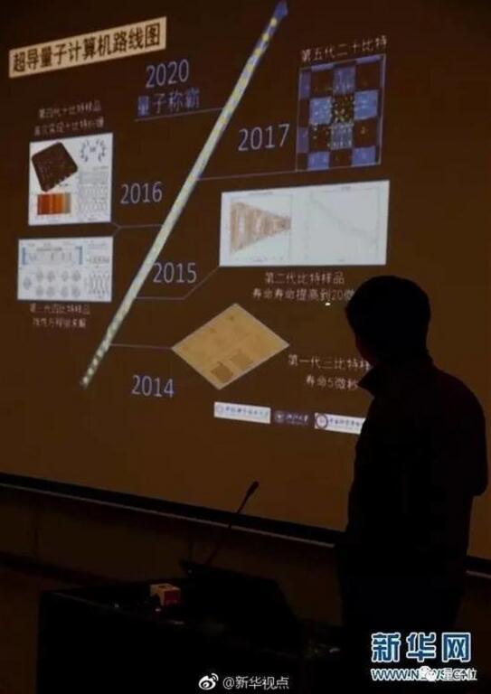 量子计算机已国产 事实上真的很强?