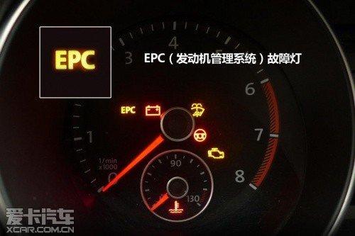 用车小常识 仪表盘故障灯亮了怎么办高清图片