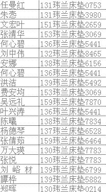 玮兰消费者综合调查问卷获奖名单